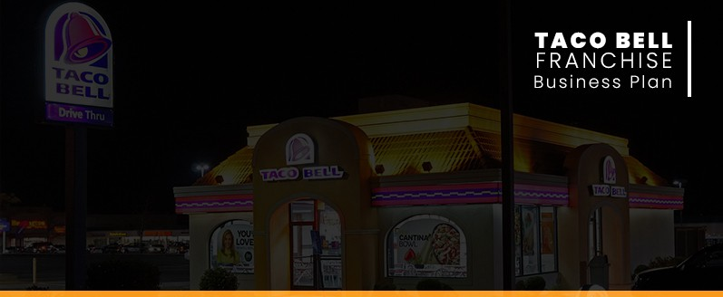 Taco-Bell-Franchise-Business-Plan