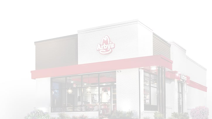 Franchise-Business-Plan-Arby's-