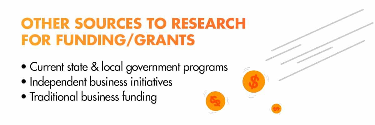 New Coronavirus Relief Package - Including $15 Billion in Small Business Grants - Could Be a Reality as Early as March -Infographic 2
