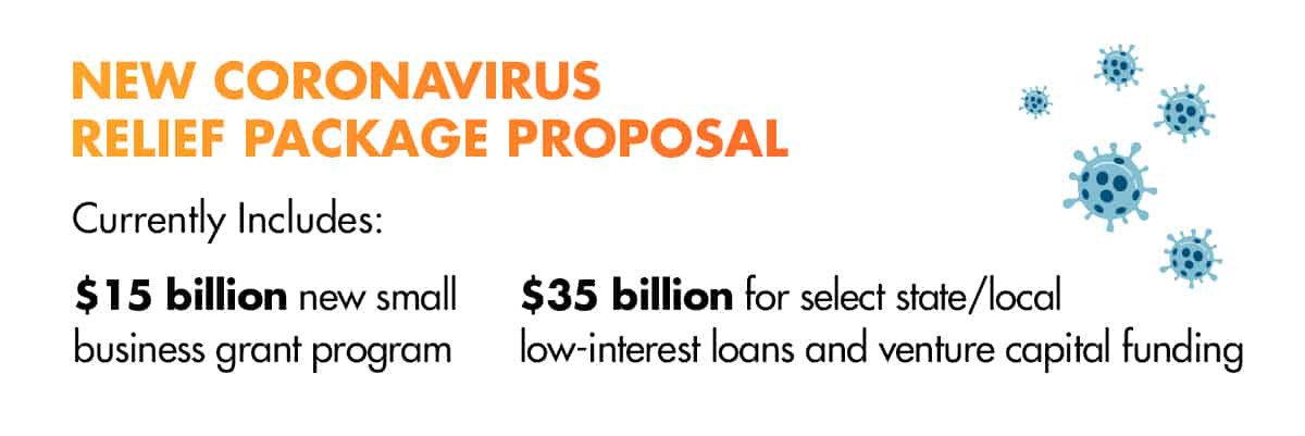New Coronavirus Relief Package - Including $15 Billion in Small Business Grants - Could Be a Reality as Early as March -Infographic